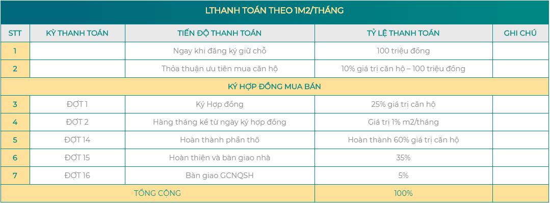 PTTT 1 STCITY