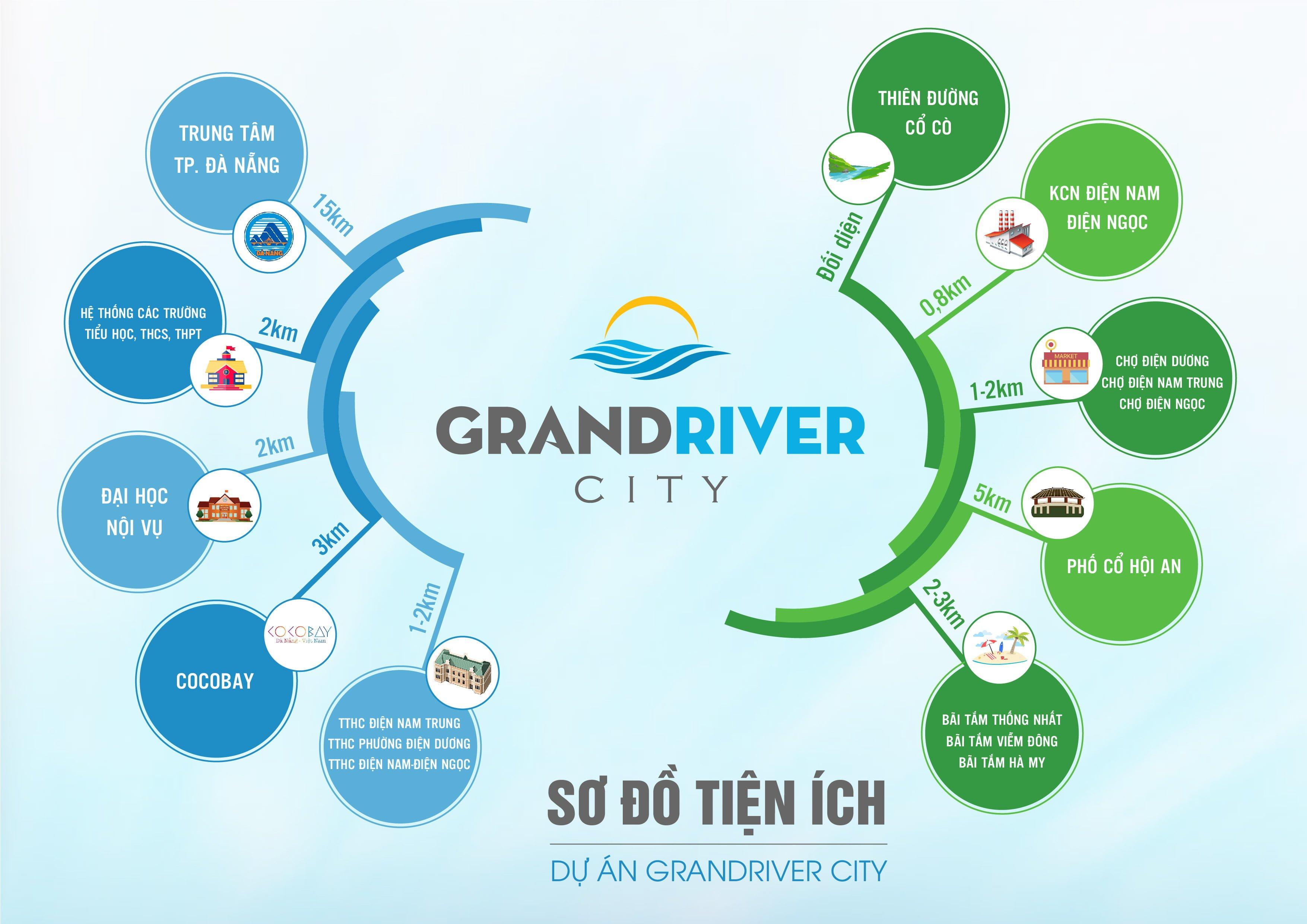 tien ich grand river city