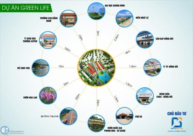 tiện ích dự án Green Life Đồng Hới