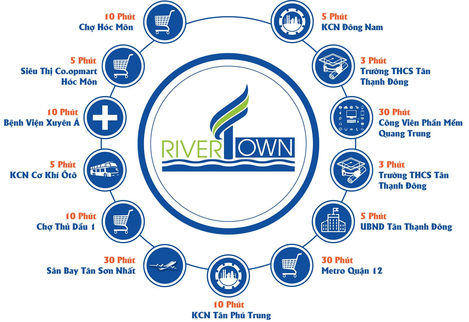 tiện ích river town tỉnh lộ 15