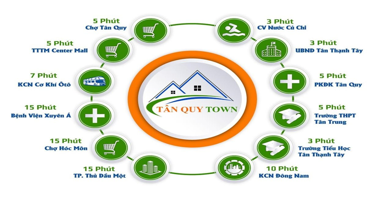 tien ich ngoai khu Tan Quy Town