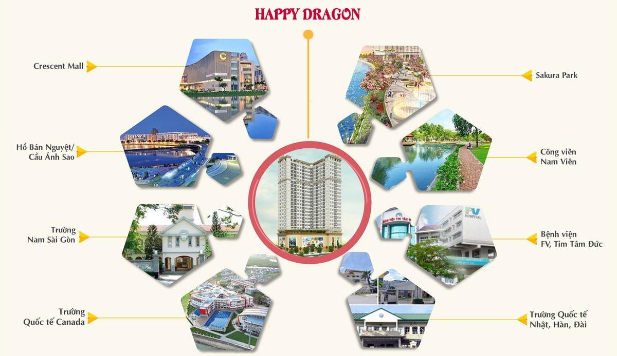 tien ich ngoai khu can ho happy dragon
