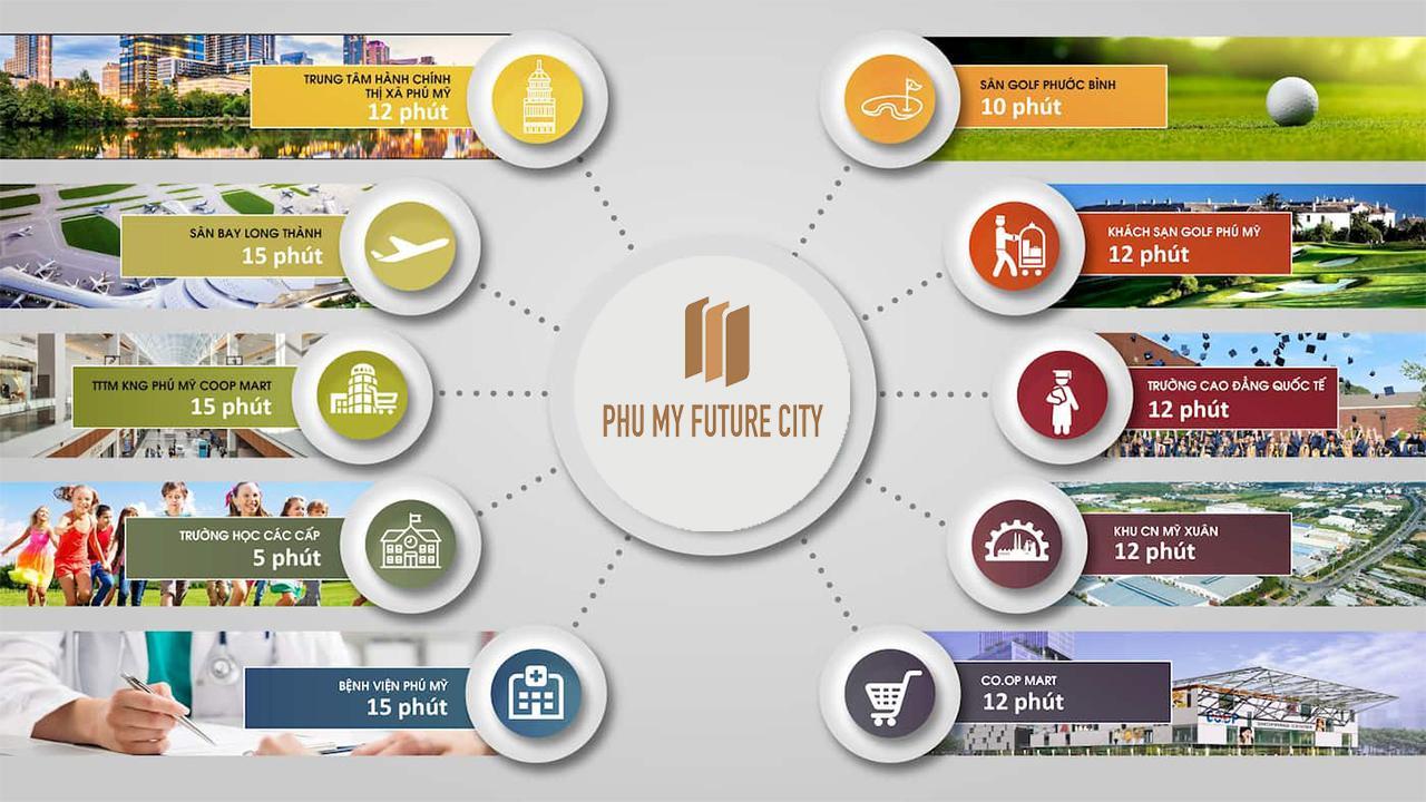 tien ich ngoai khu phu my future city
