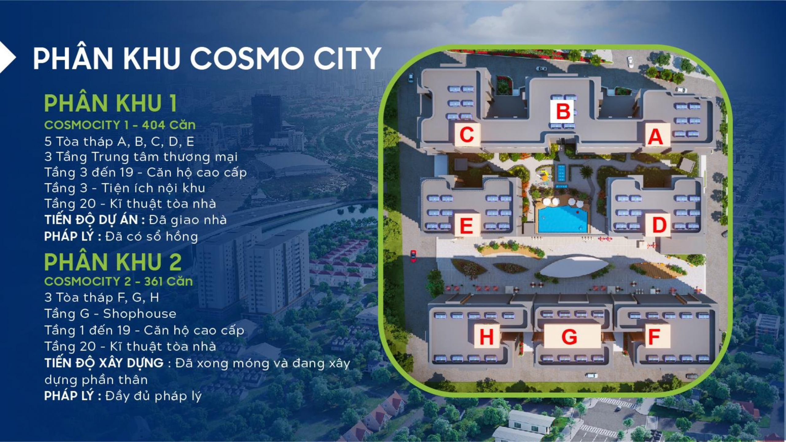tong quan du an cosmo city