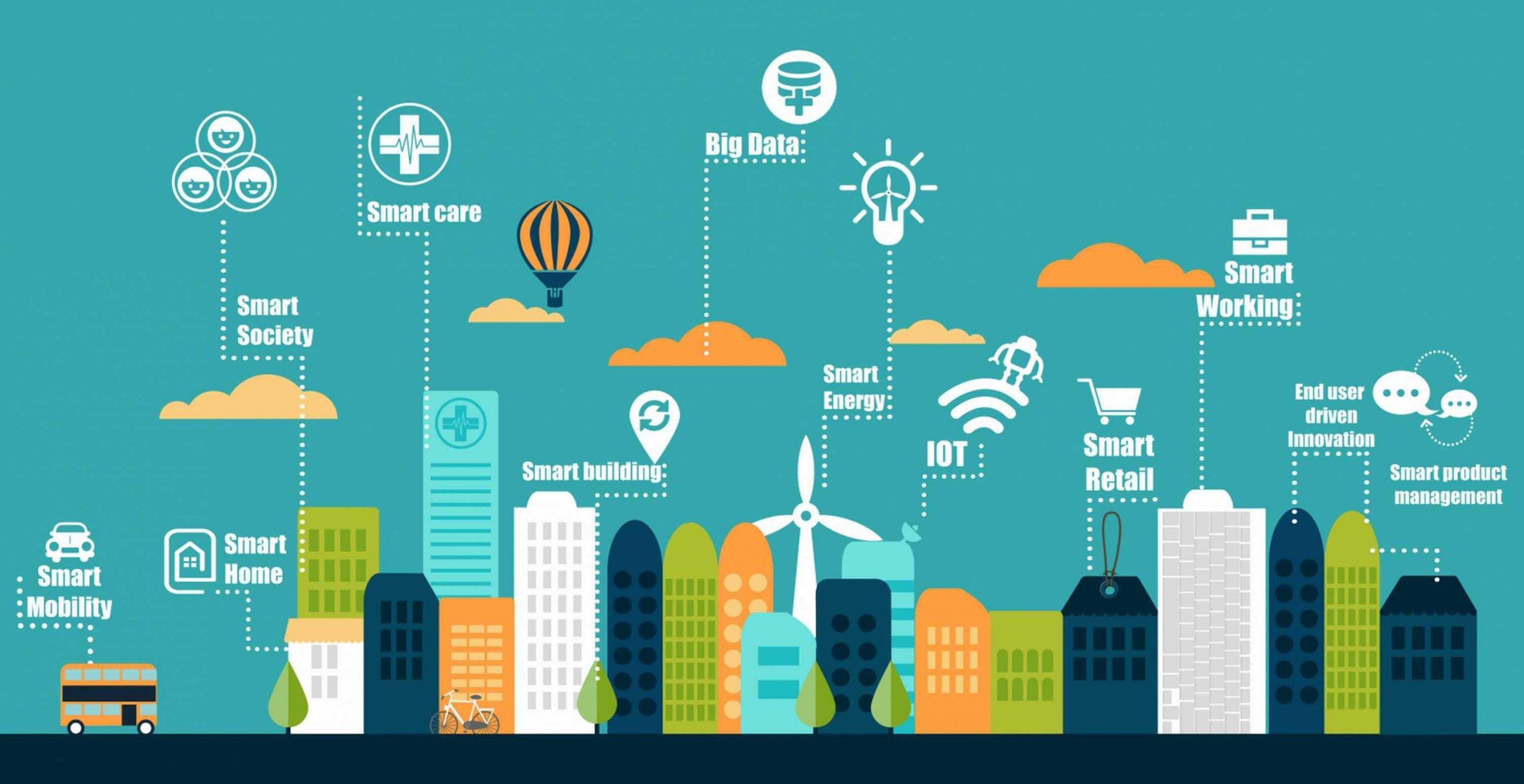 smart city thu duc