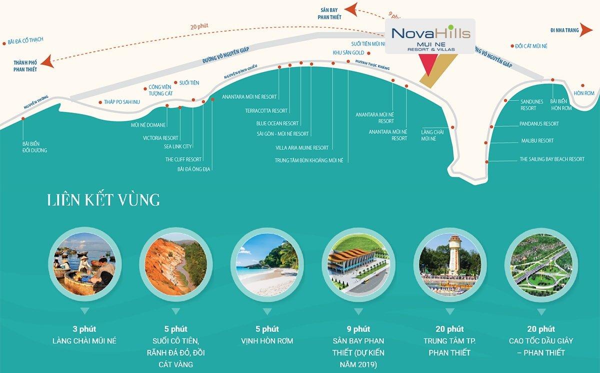 vi tri khu nghi duong Nova Hills Mũi Né