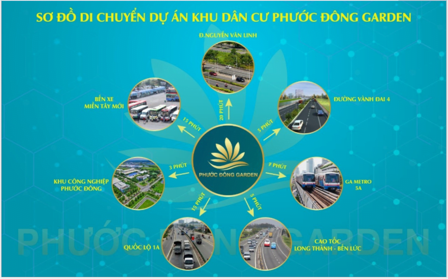 tien ich ngoai khu kdc phuoc dong can duoc