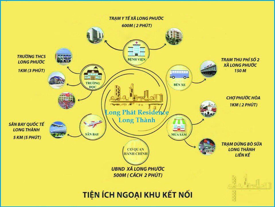 Long Phát Residence Long Thành Đồng Nai