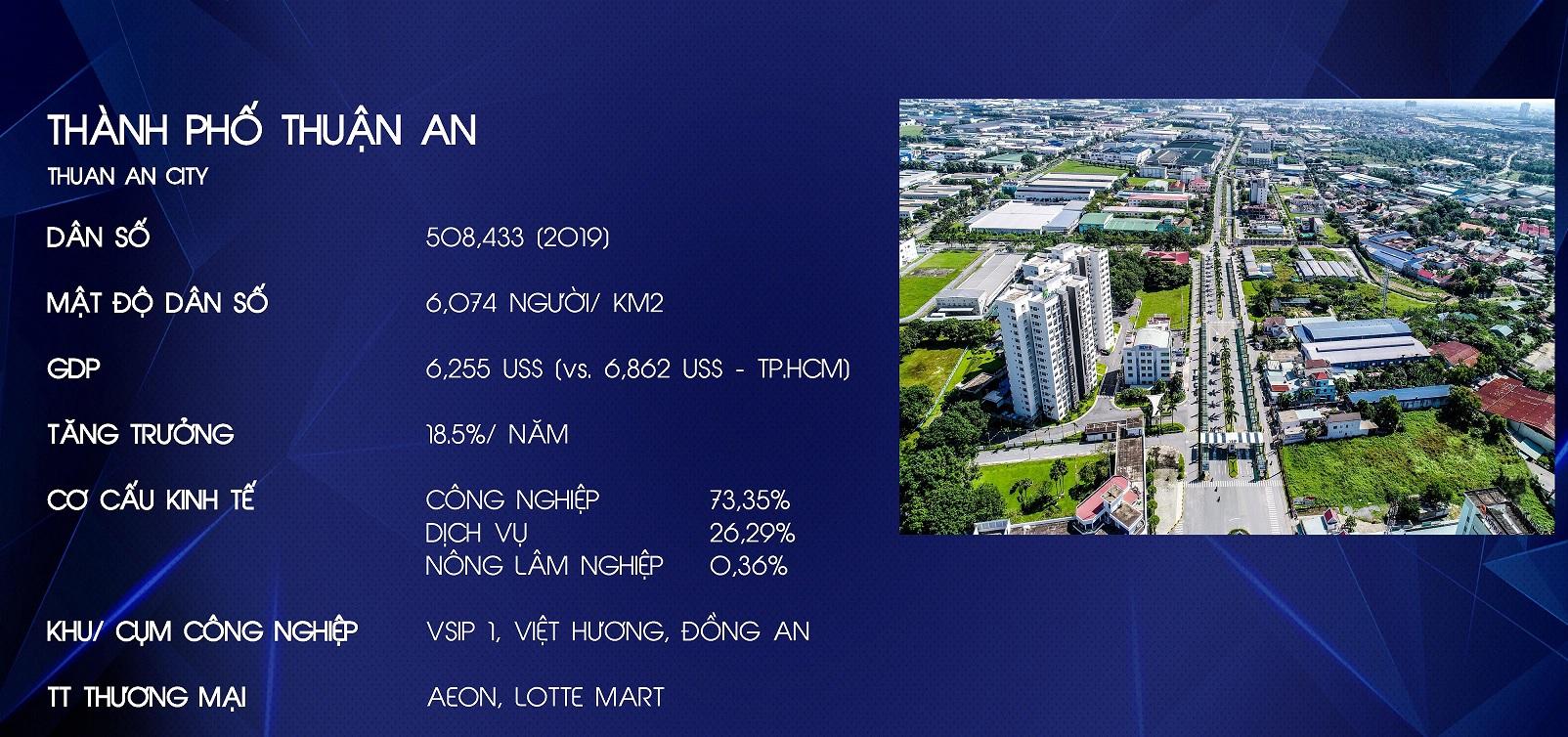Thuận An Bình Dương phát triển căn hộ