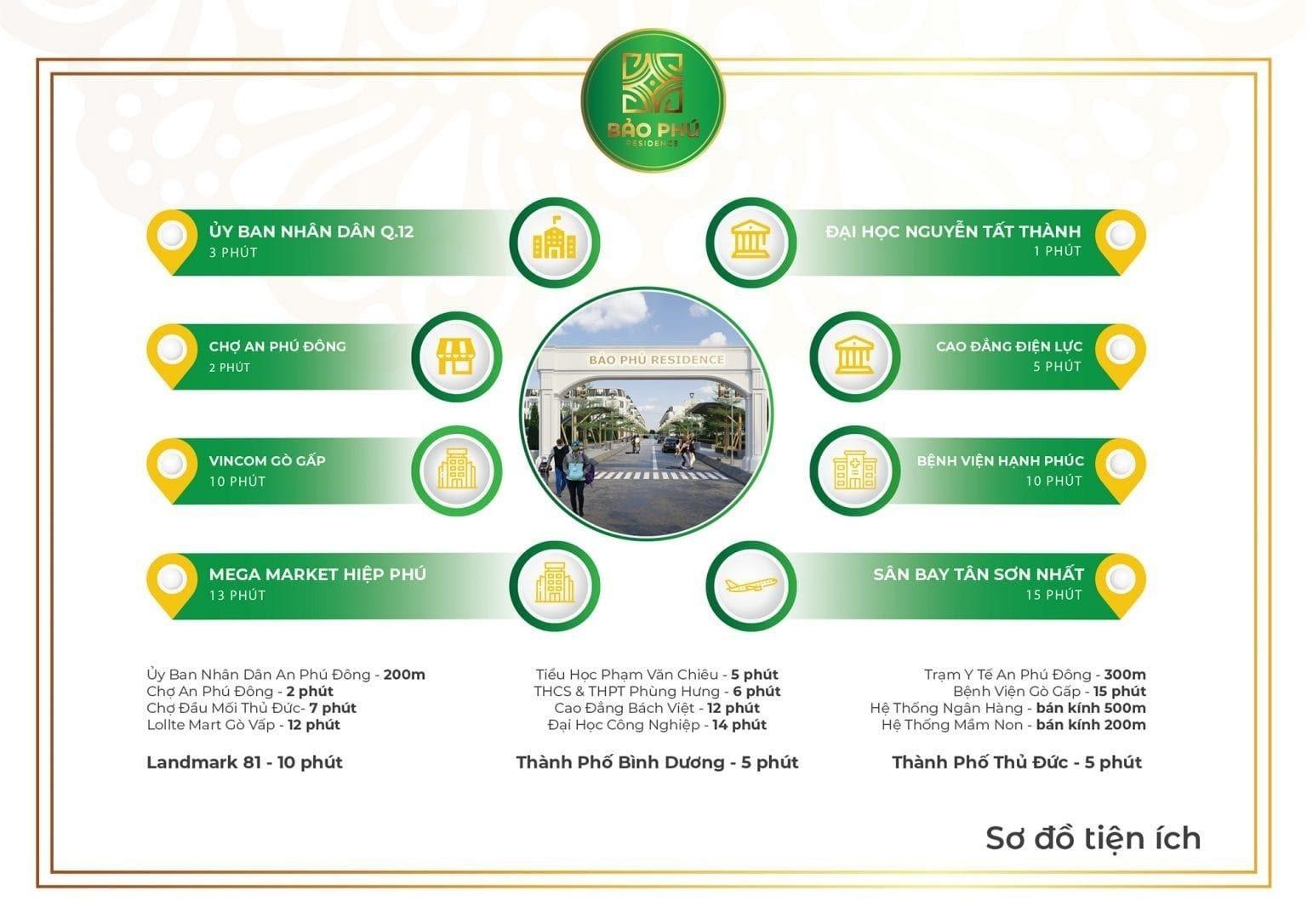 tiện ích ngoại khu Bảo Phú Residence Quận 12